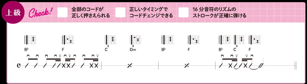 ギター上達度自己診断前編(14)
