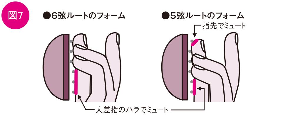 ベーシックテクニック(19)