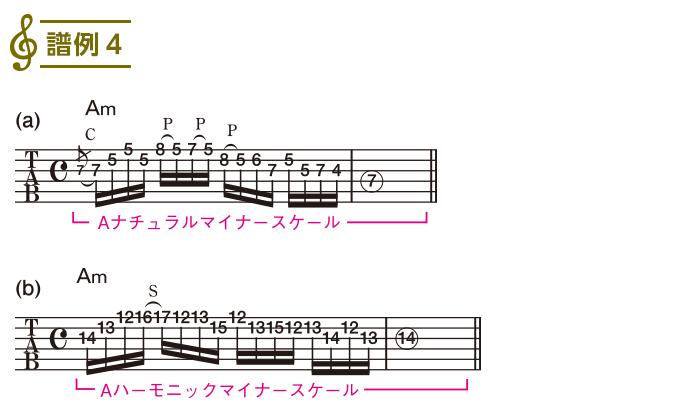 スケール入門2(15)