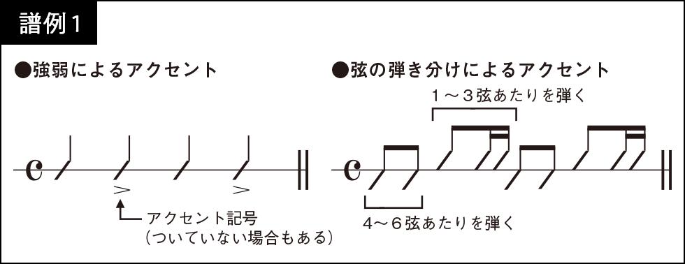 ベーシックテクニック(6)