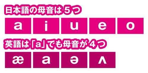 大石昌良のシンガーソングライター実践塾(2)