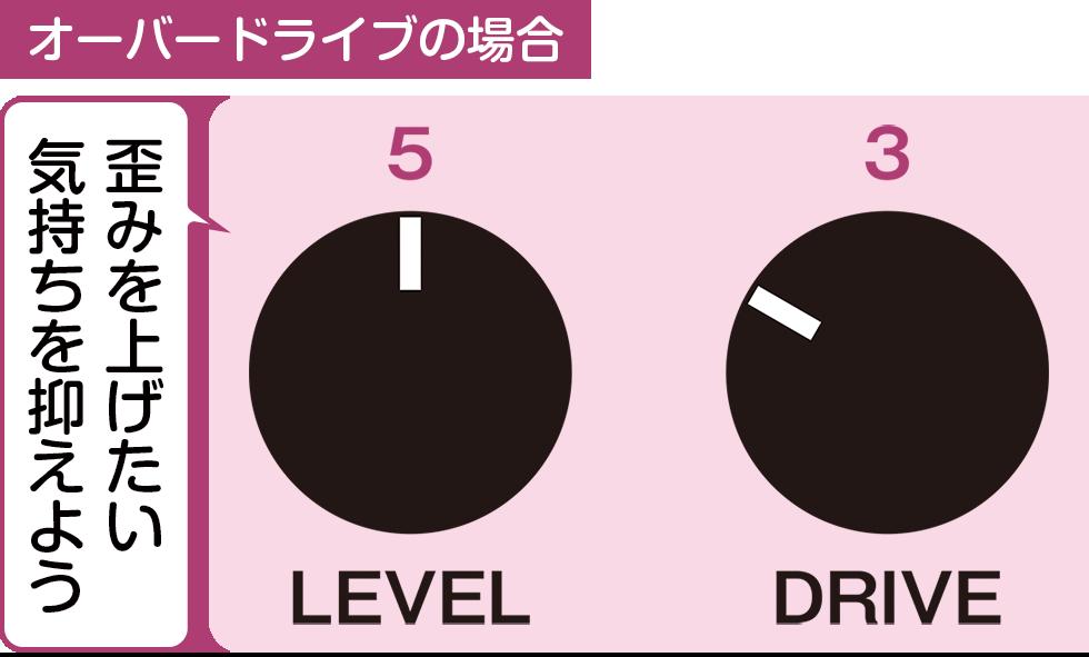 エフェクターの接続後編(3)