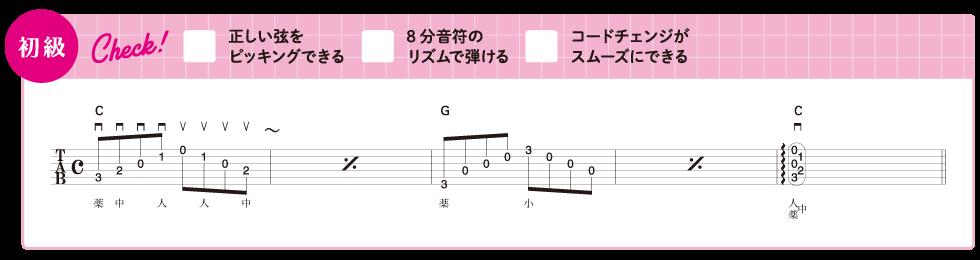 ギター上達度自己診断後編(10)