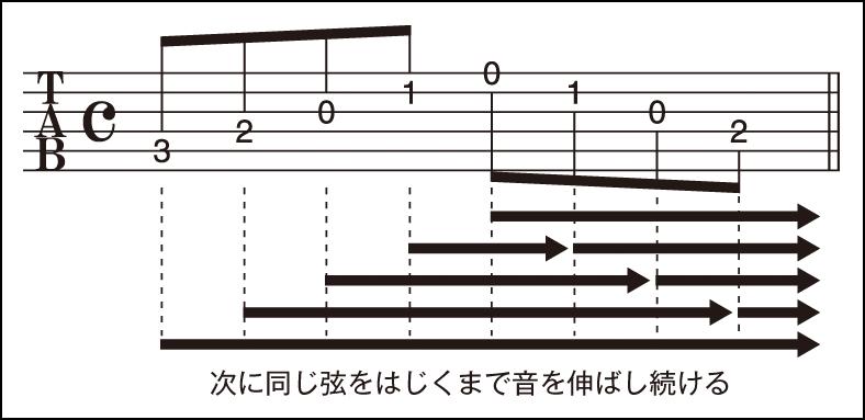演奏記号辞典(23)