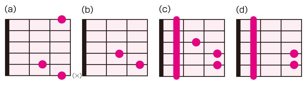 ギター実力テスト(19)
