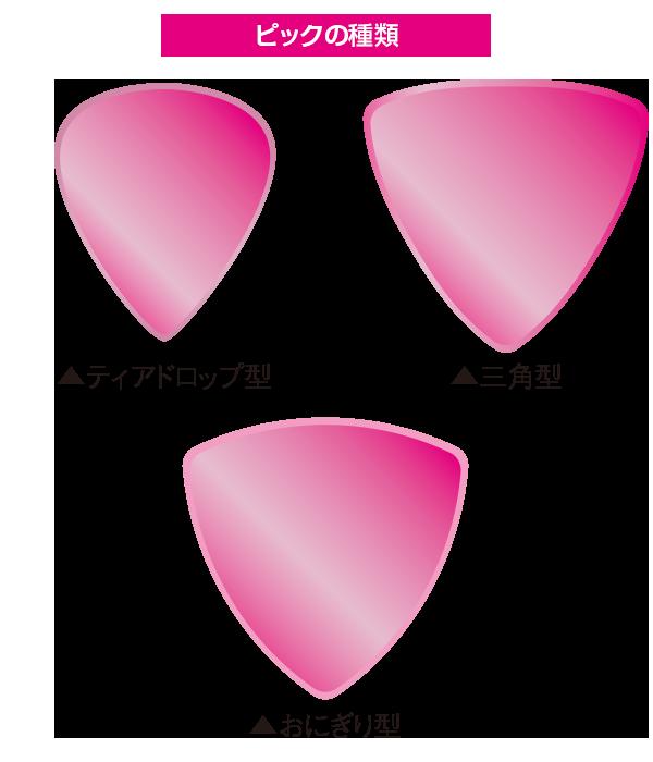 はじめてのエレキギター(20)