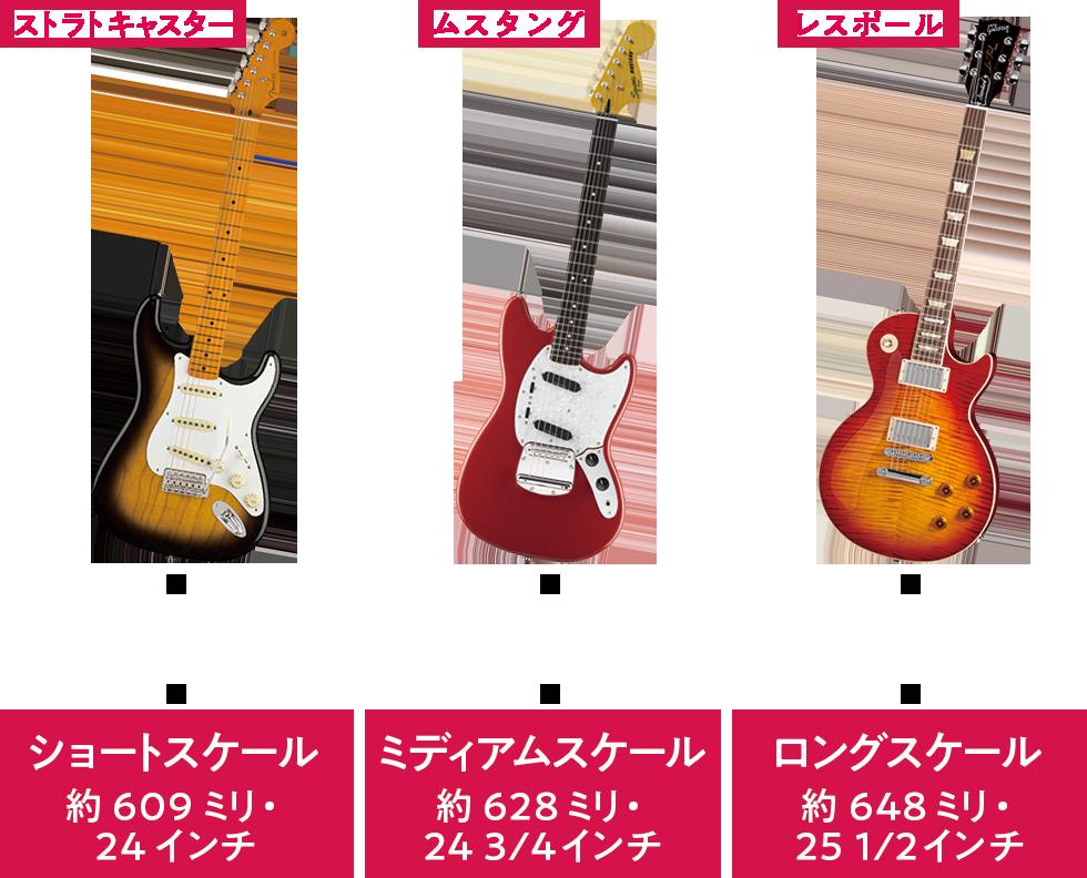 ギター模試(4)