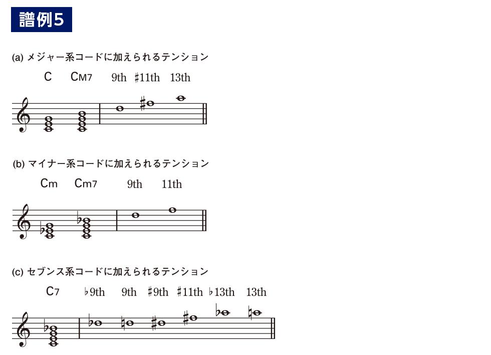 やさしく覚えるテンションコード(11)