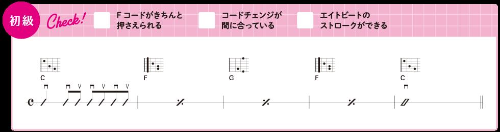 ギター上達度自己診断前編(10)