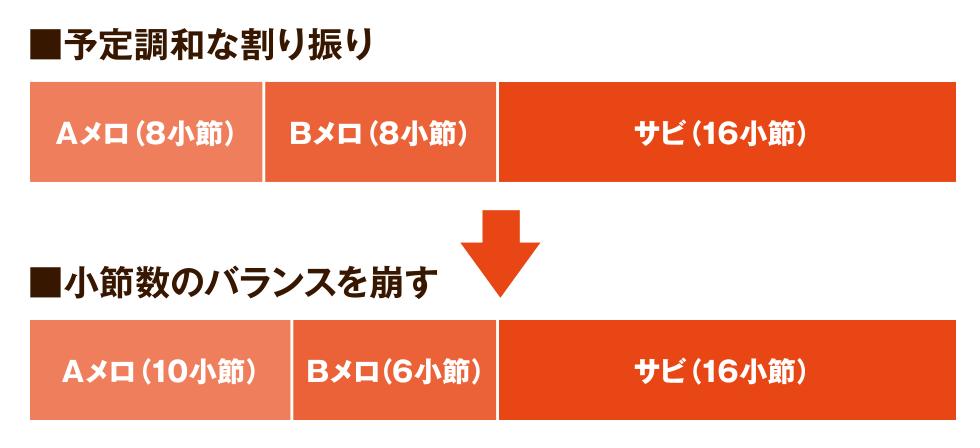 大石昌良のシンガーソングライター実践塾(19)