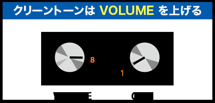 クリーントーン(4)