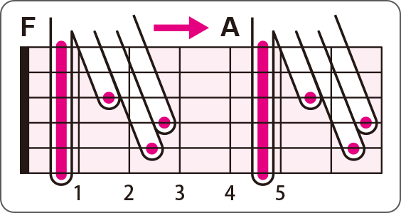 ギター実力テスト(20)