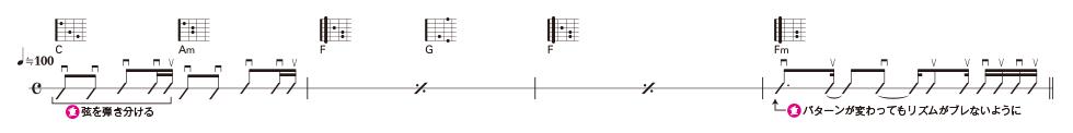 ギター実力テスト(4)