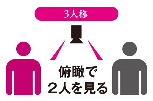 大石昌良のシンガーソングライター実践塾(7)