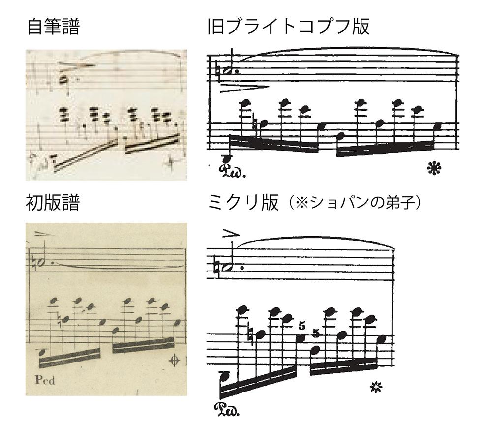 楽譜コラム(7)