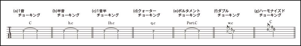 演奏記号辞典(1)