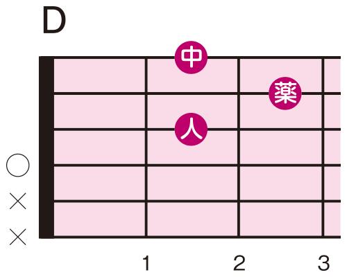 はじめてのエレキギター(51)