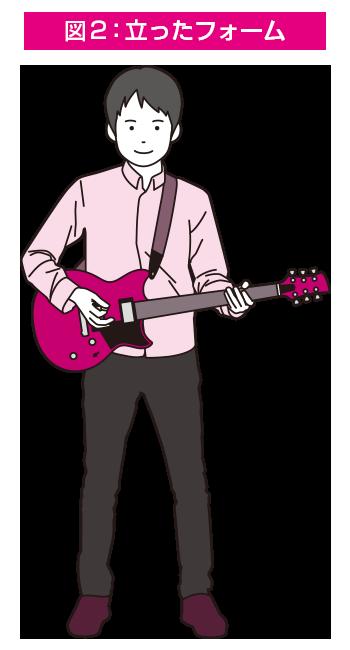 はじめてのエレキギター(4)