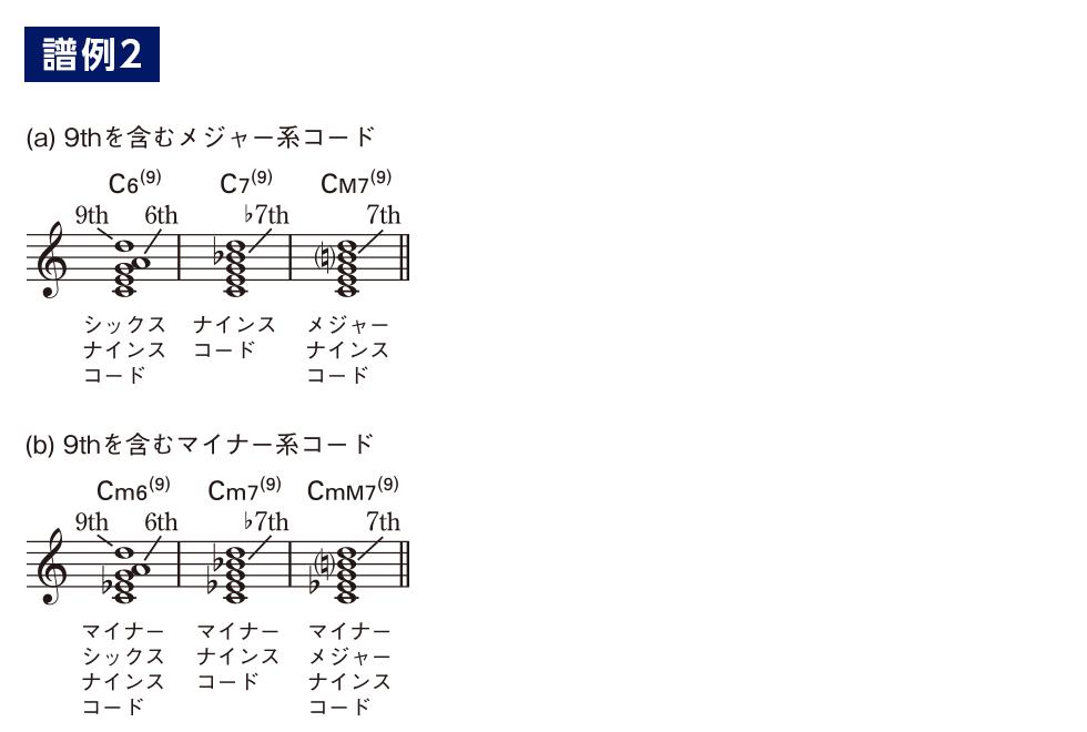 やさしく覚えるテンションコード(8)