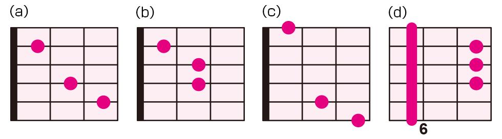 ギター実力テスト(16)