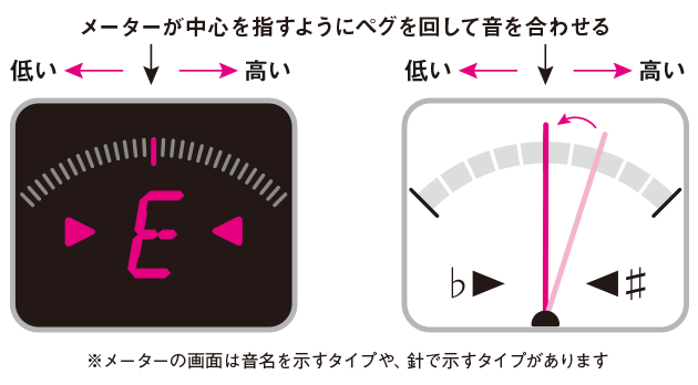 はじめてのエレキギター(25)
