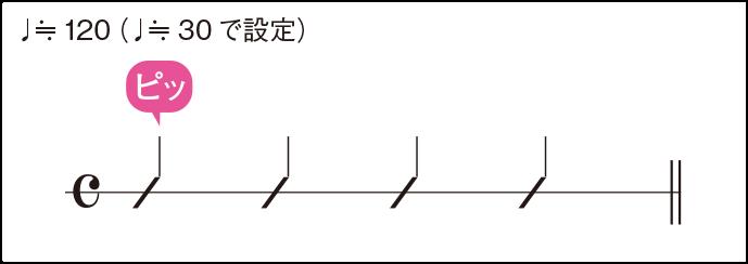 ちょいコツ(18)
