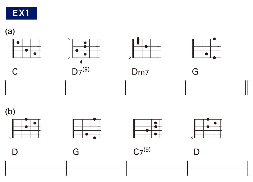 やさしく覚えるテンションコード(6)
