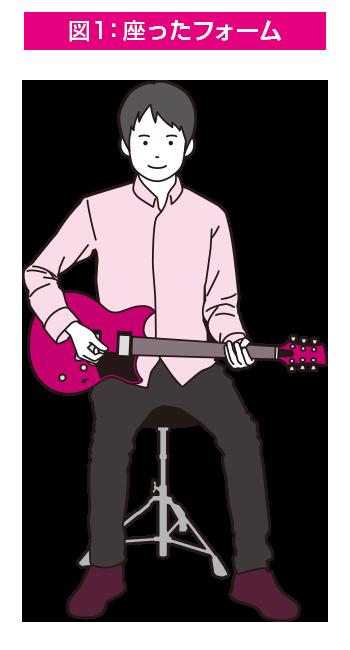 はじめてのエレキギター(3)