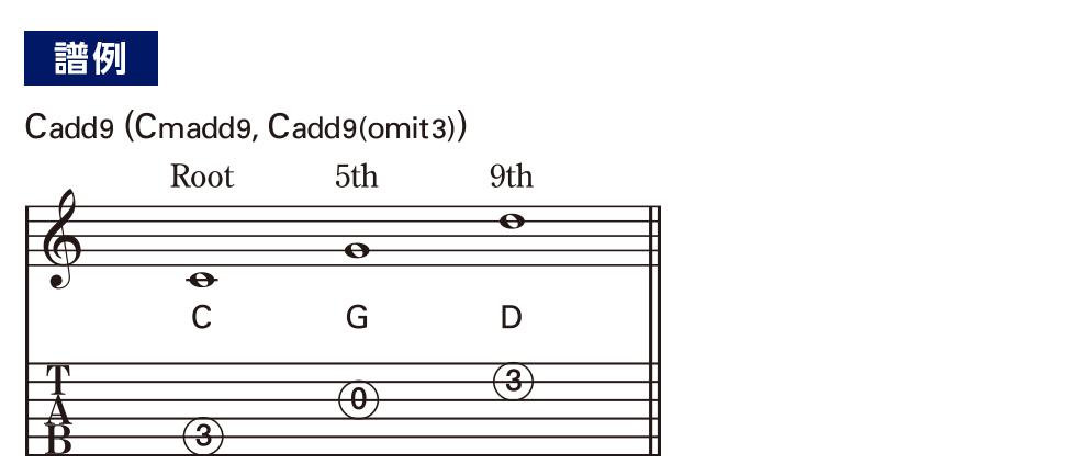 やさしく覚えるテンションコード(2)
