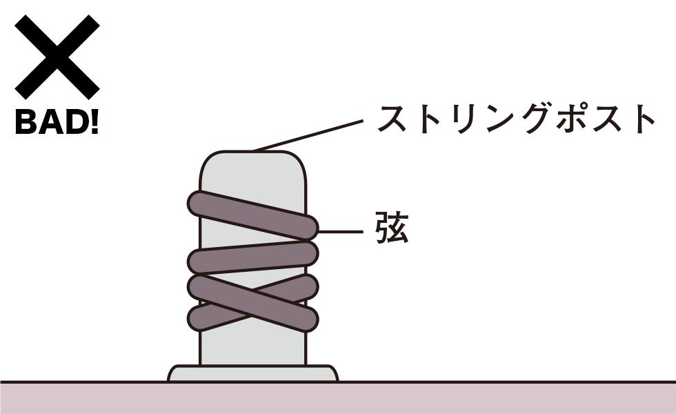ちょいコツ(4)
