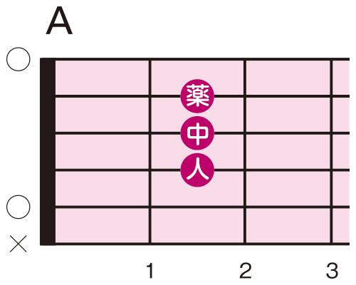 はじめてのエレキギター(49)