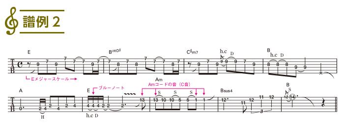 スケール入門2(8)