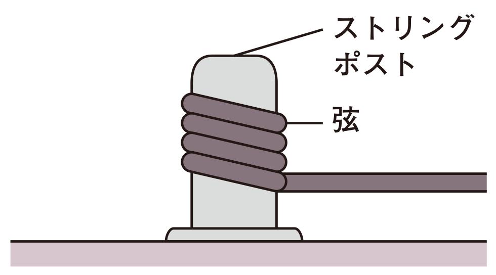 チューニング(7)