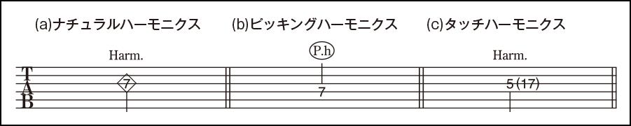 演奏記号辞典(32)
