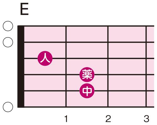 はじめてのエレキギター(53)