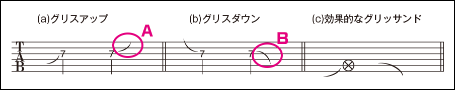 演奏記号辞典(9)