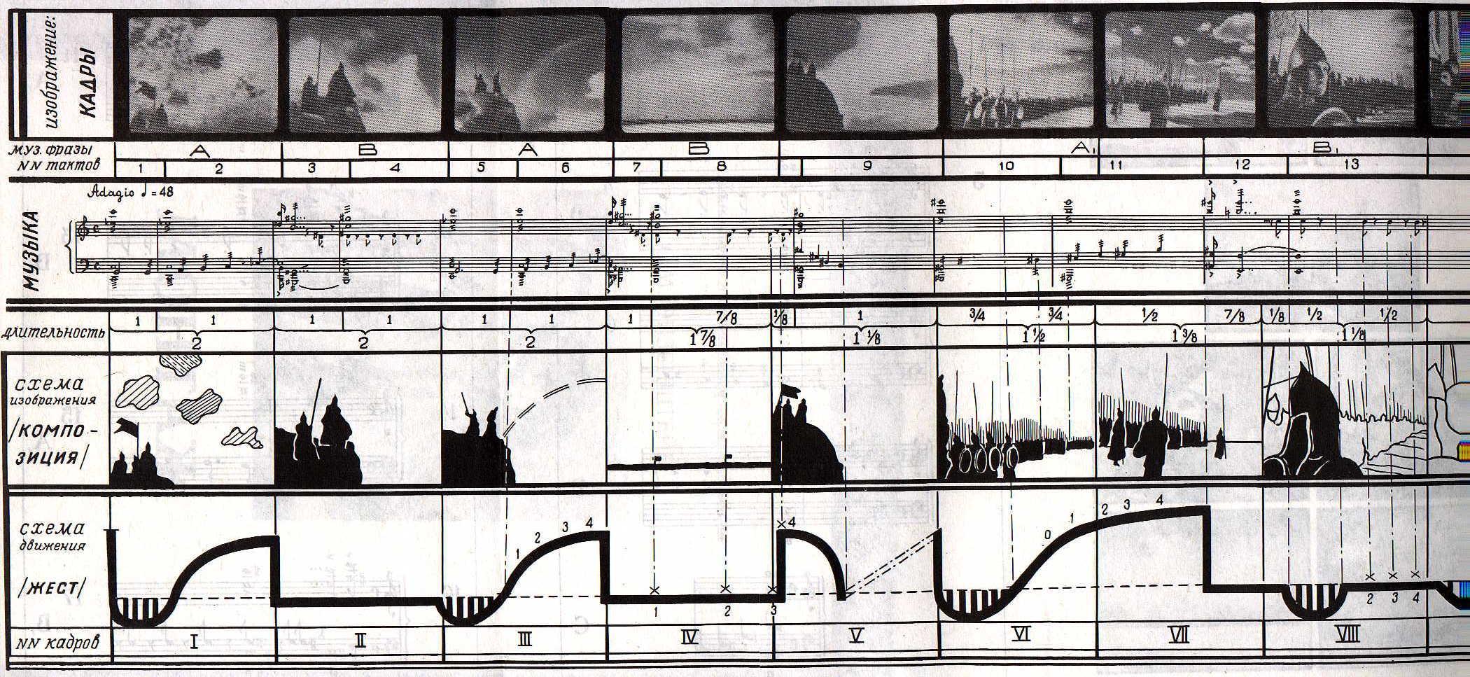 楽譜コラム11(2)