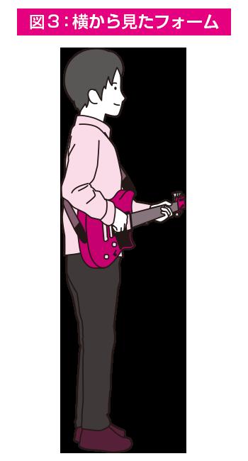 はじめてのエレキギター(5)