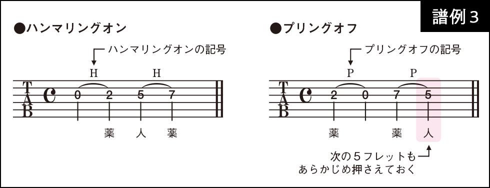 ベーシックテクニック(32)