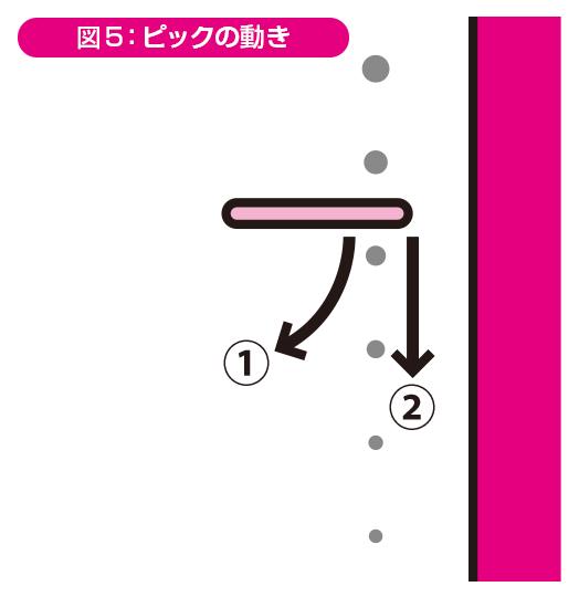 はじめてのエレキギター(32)