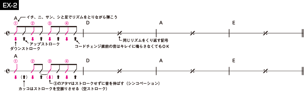 はじめてのエレキギター(56)