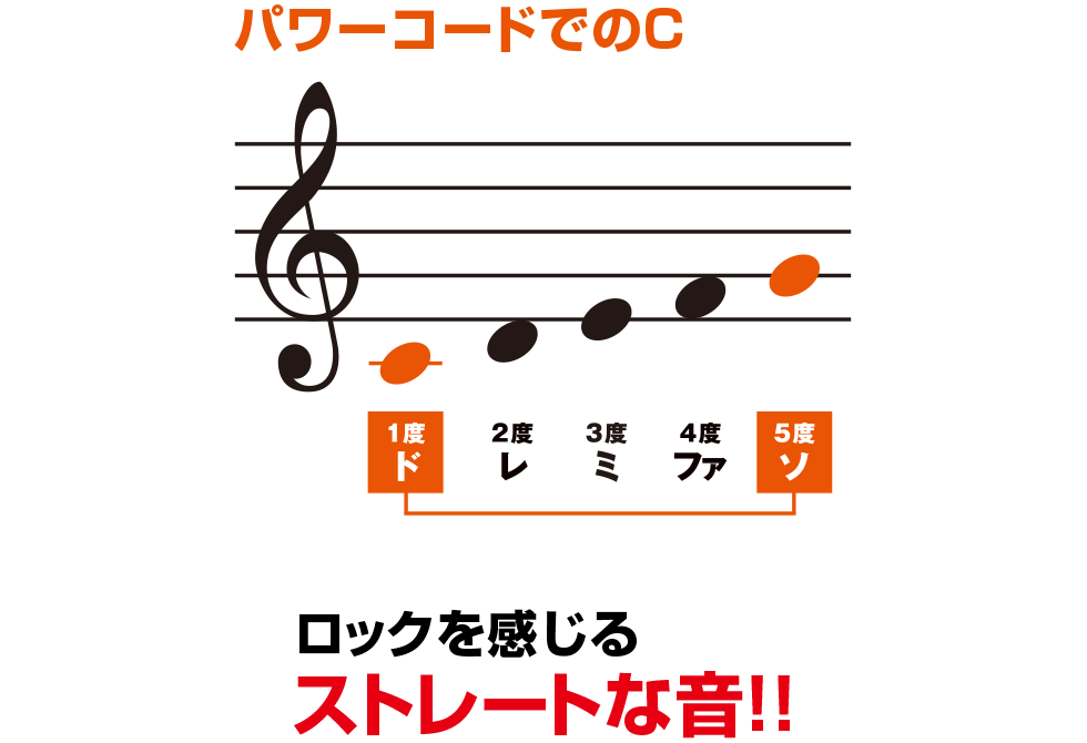 パワーコード兄貴(4)