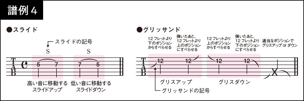ベーシックテクニック(37)
