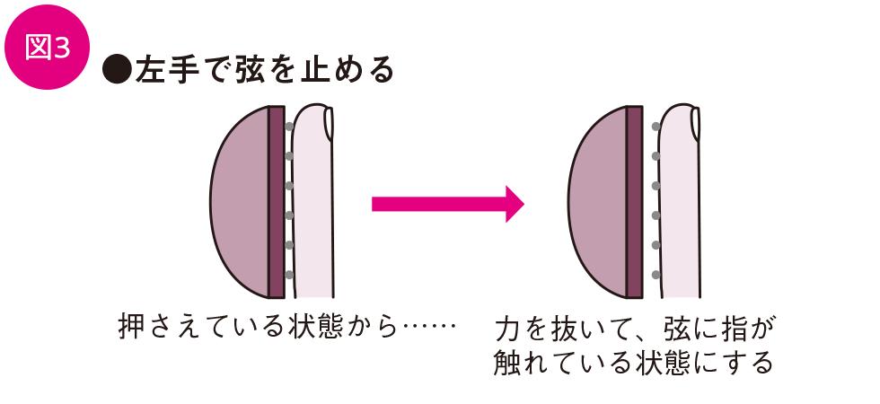 ベーシックテクニック(10)