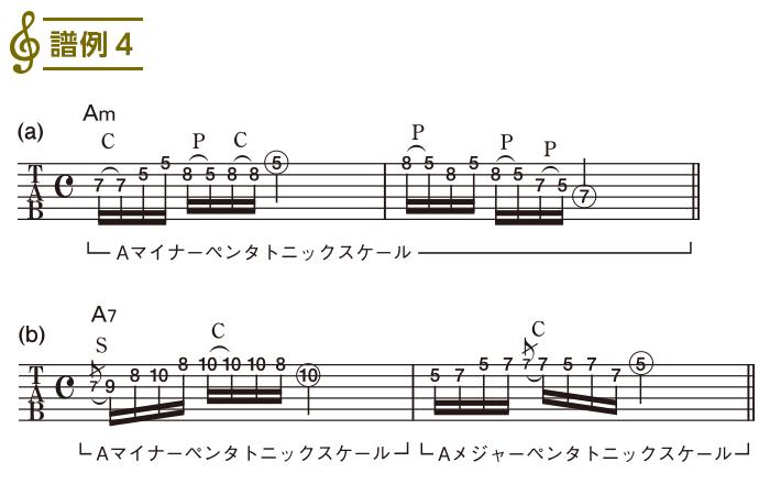 スケール入門(11)