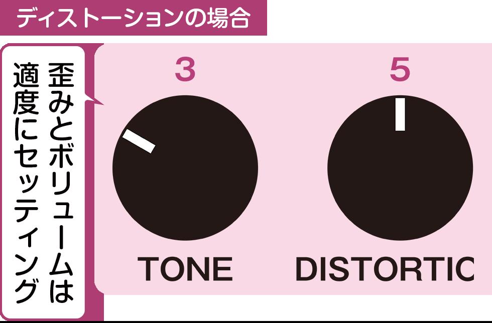 エフェクターの接続後編(4)