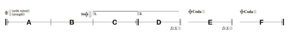 ギター実力テスト(21)