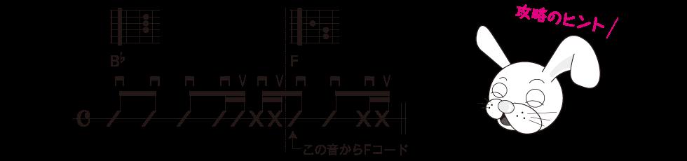 ギター上達度自己診断前編(15)