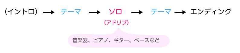 ジャズのルール.jpg