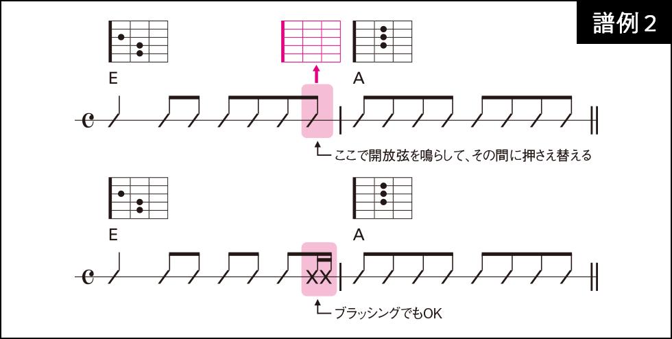 ベーシックテクニック(25)
